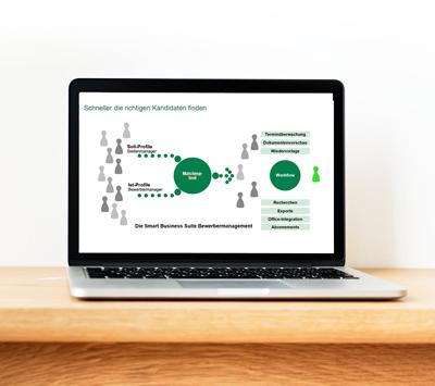 Webinare_Bewerbermanagement-Software_VRG-HR